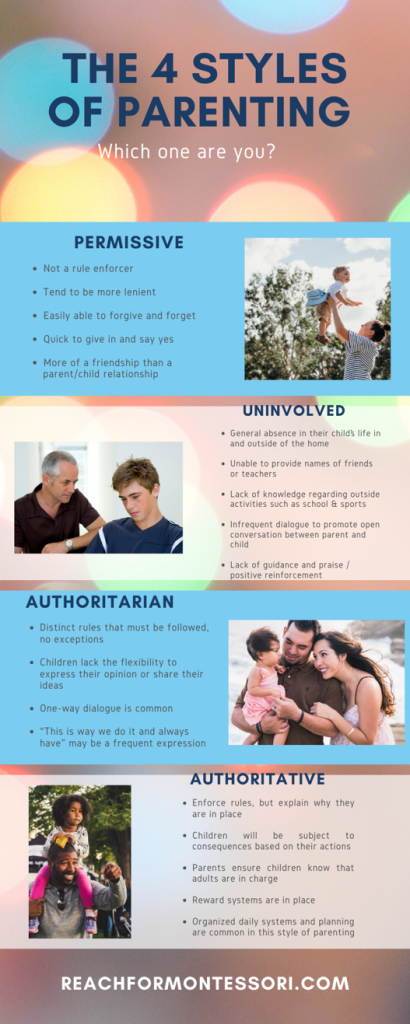 parenting style infographic