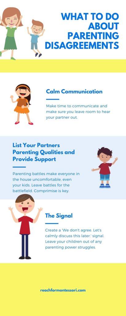 Parenting disagreements infographic