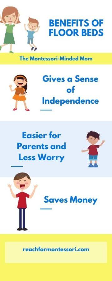 Benefits of Montessori floor bed infographic