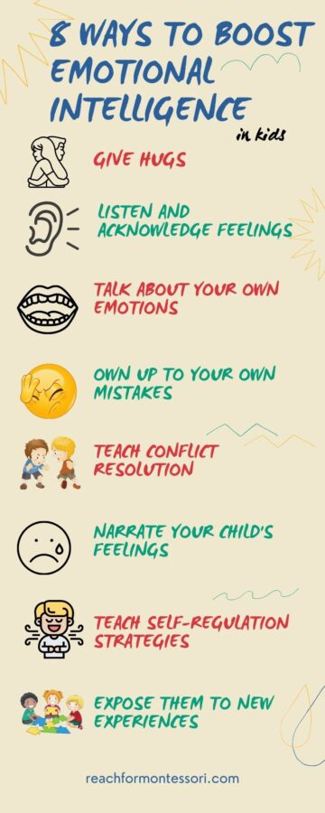 image of emotional intelligence infographic.